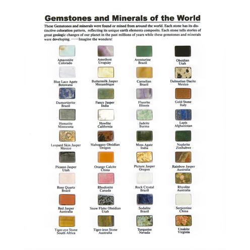 Silver Streak: Gemstone Identification Card